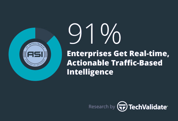 Traffic Intelligence