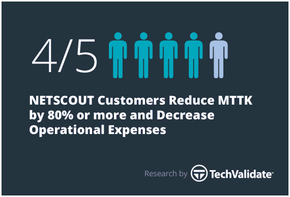 NETSCOUT customers reduce MTTK