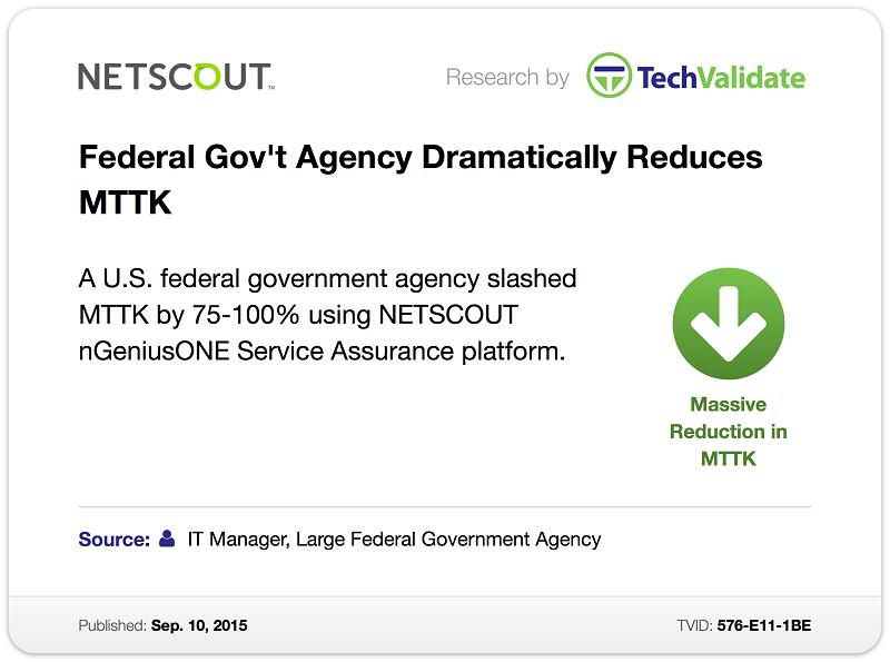 fed-agency-75-100-mttk