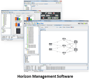 Software de gestión Horizon