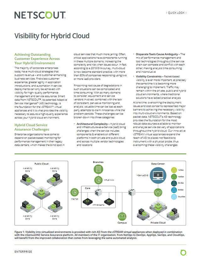 A Quick Look at Visibility for Hybrid Cloud