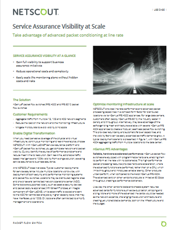 Visibility into Virtualized Networks and Applications