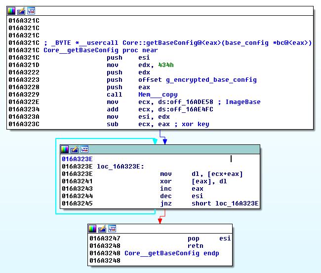 decrypt_base_config
