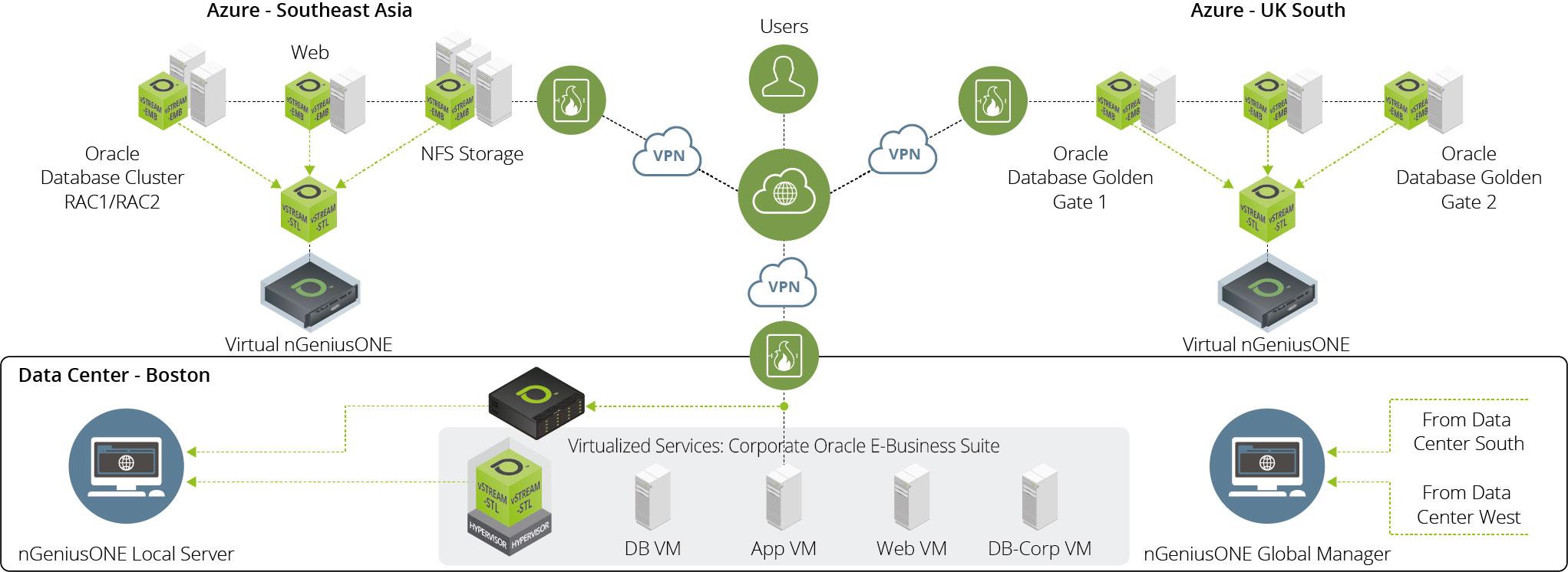 Azure IP Diagram