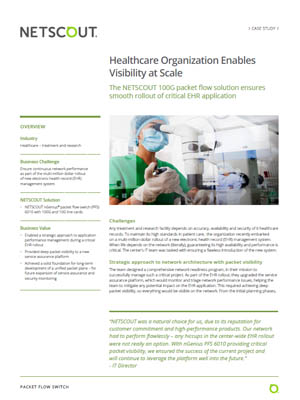 Healthcare Organization Enables Visibility at Scale