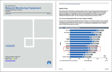 Network Monitoring Equipment Report
