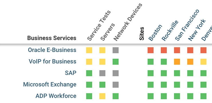 nGeniusPULSE Business Services Chart
