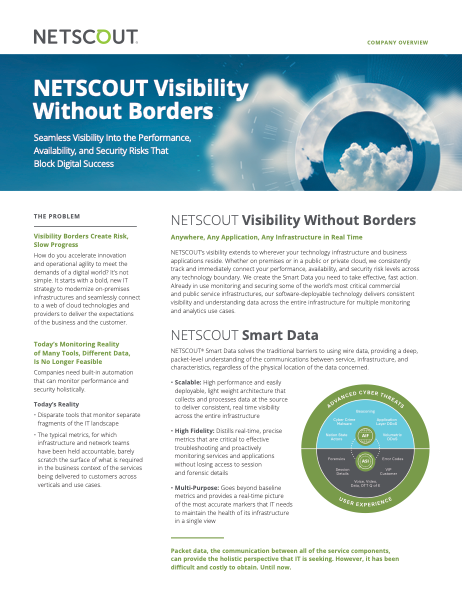 NETSCOUT Corporate Explainer