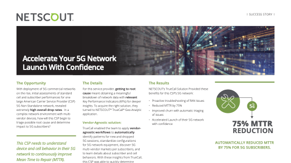 Accelerate Your 5G Network Launch With Confidence