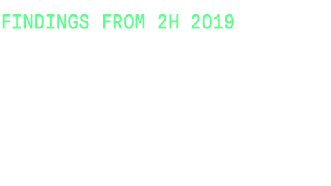 2H 2019 Threat Intelligence Report