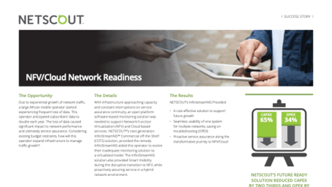 NFV Cloud Network Readiness